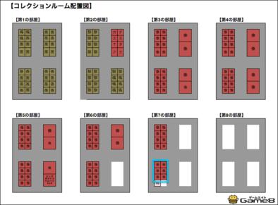 コレクションルーム部屋別の配置図