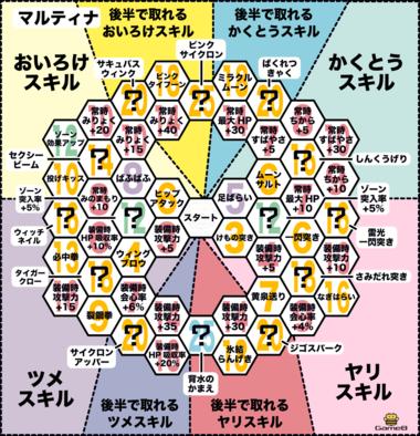 ドラクエ11 勇者 スキル