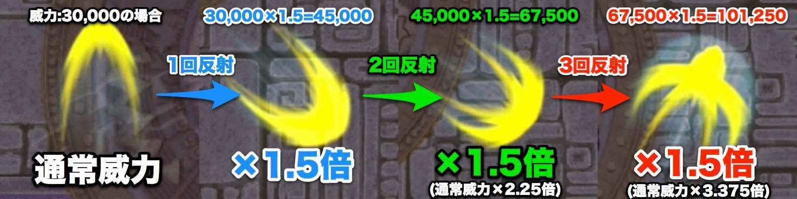 反射衝撃波.jpg