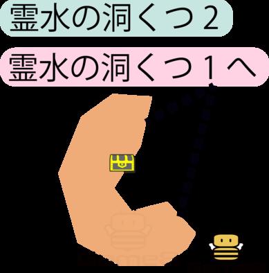霊水の洞くつ2のマップ(3DS)