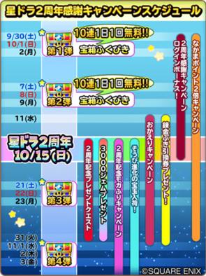星ドラ2周年感謝キャンペーンスケジュールの表