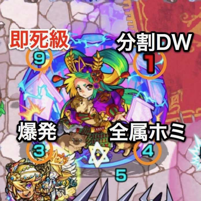 徳川綱吉の攻撃パターン
