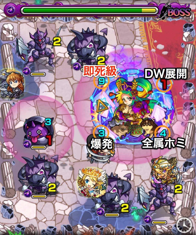 徳川綱吉のボス2攻略