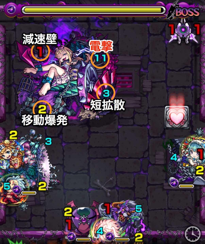 ジューダスのボス3攻略