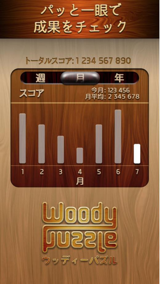 ウッディーパズル グラフ