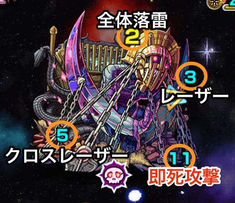 覇者の塔35階攻撃パターン
