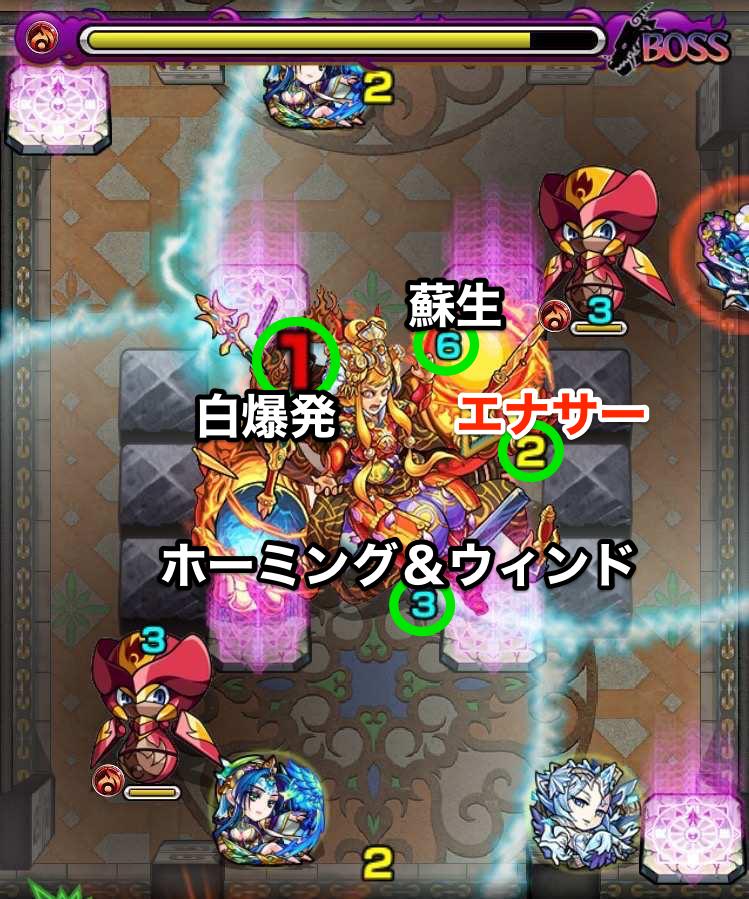 覇者の塔31階ステージ3攻略