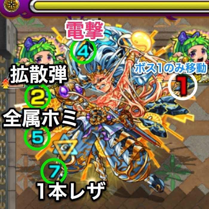 覇者の塔39階ボス攻撃パターン.jpg