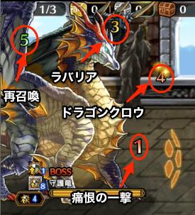 守護竜の行動パターン画像