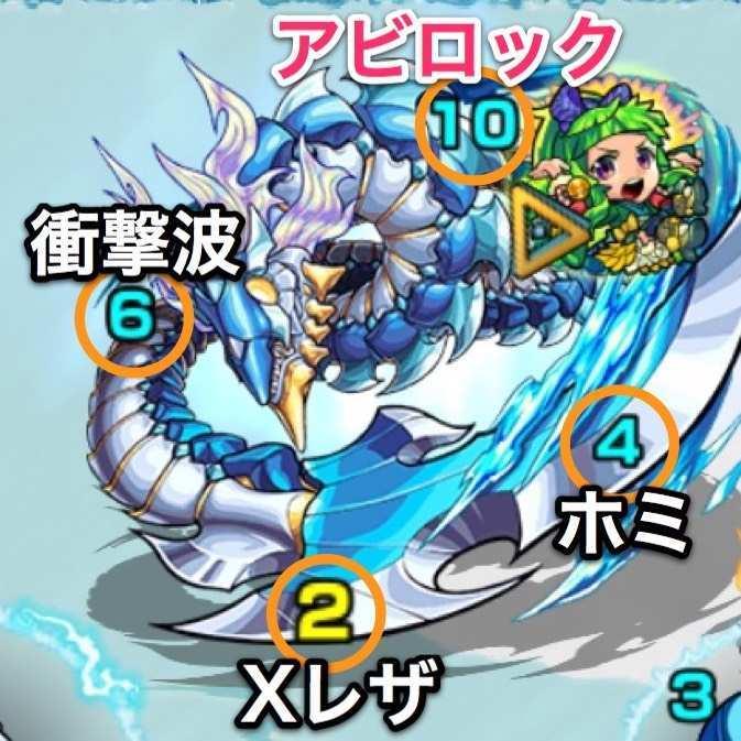 秋刀魚のボス攻略パターン