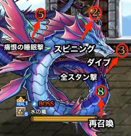 水の竜の攻撃パターンの画像