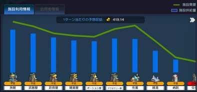 需要と供給のグラフ画像