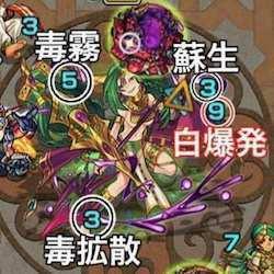 覇者の塔23階のボス攻撃パターン