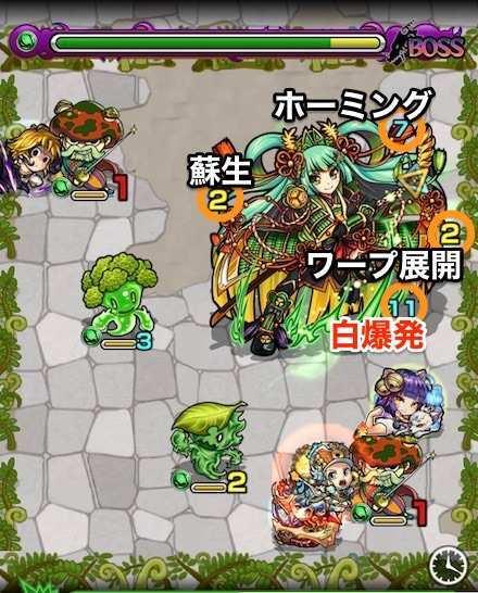徳川慶喜ボスステージ2攻略