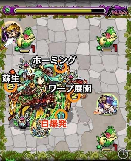 徳川慶喜ボスステージ3攻略