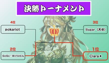 レナ最強決定戦最終結果.001.png