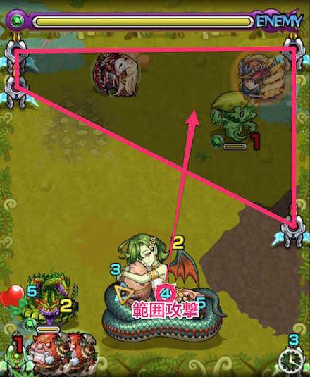 エキドナのステージ3攻略