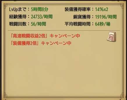 統計の画面