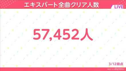 Show?1521212456