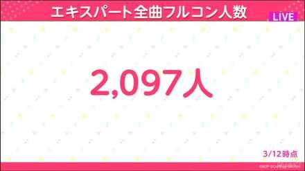 Show?1521212476