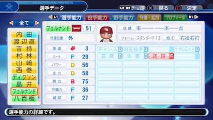 フェルナンドの選手データ画像