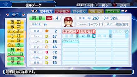 岡島豪郎の選手データ画像