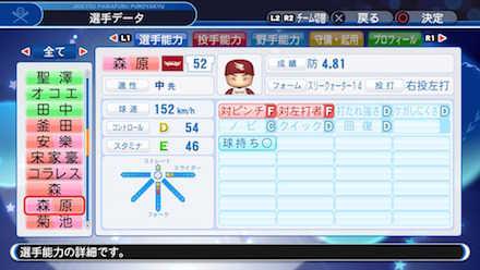 森原康平の選手データ画像