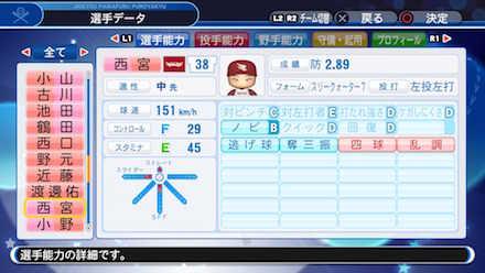 西宮悠介の選手データ画像