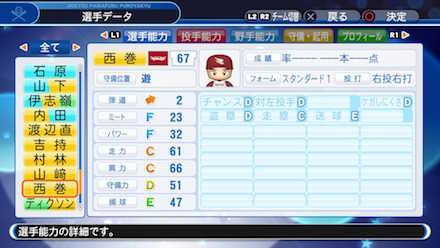 西巻賢治の選手データ画像