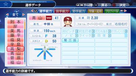 青山浩二の選手データ画像