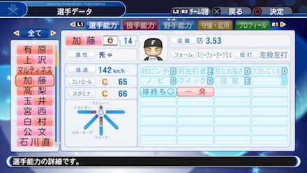 加藤貴之の選手データ画像