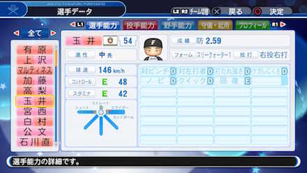 玉井大翔の選手データ画像