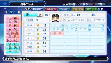 市川友也の選手データ画像