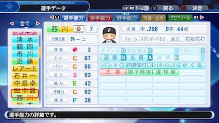 西川遥輝の選手データ画像