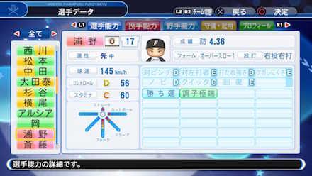 浦野博司の選手データ画像