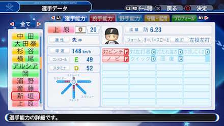 上原健太の選手データ画像