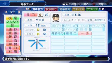 井口和朋の選手データ画像