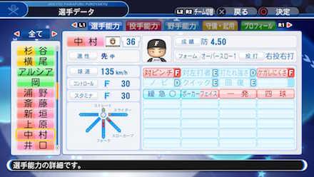 中村勝の選手データ画像