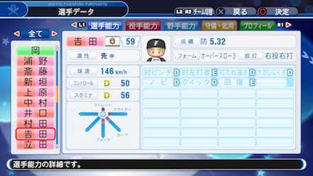 吉田侑樹の選手データ画像