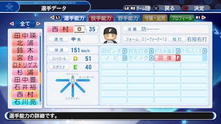西村天裕の選手データ画像