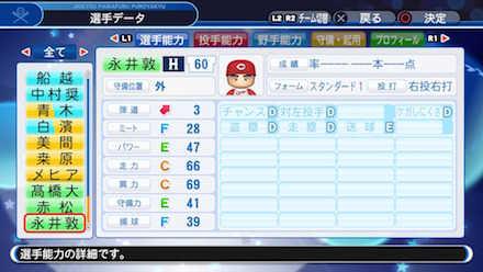 永井敦士のキャラデータ画像