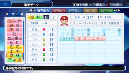 堂林翔太のキャラデータ画像