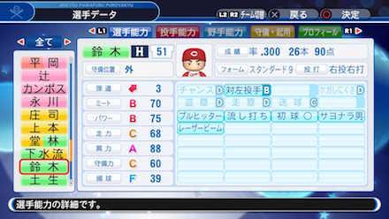 鈴木誠也の選手データ画像
