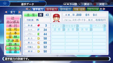 土生翔平の選手データ画像