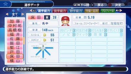 床田寛樹の選手データ画像