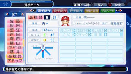高橋昂也の選手データ画像
