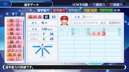 永井良太の選手データ画像