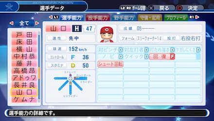 山口翔の選手データ画像