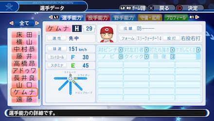 ケムナ誠の選手データ画像