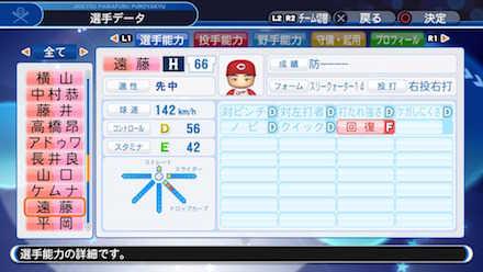 遠藤淳志の選手データ画像